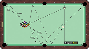 Billiards Digest - Pool's Top Source for News, Views, Tips